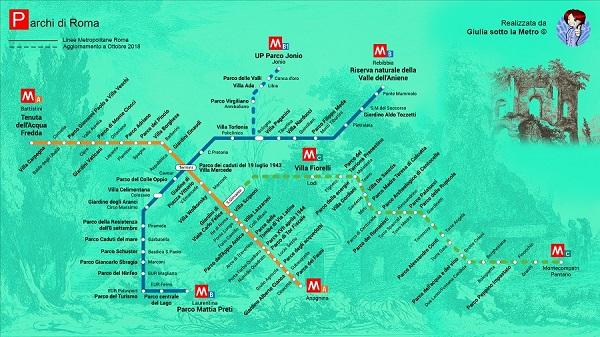 L'Ottobrata Romana METRO per METRO, la mappa metropolitana dei parchi di Roma